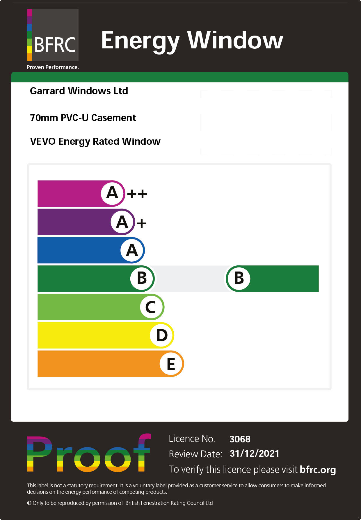 Energy saving efficient conservatories vevo windows for Energy windows